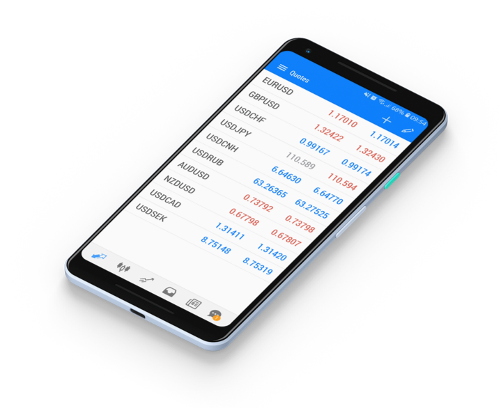 Download MetaTrader 5 for Windows, Mac, Android or iOS