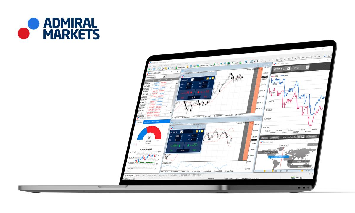 Admiral Markets Handelsrechner