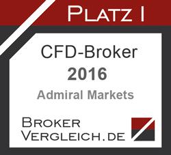 Cel mai bun Broker CFD