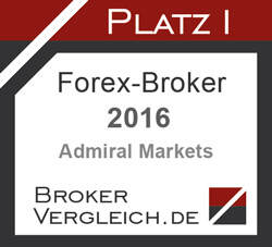 Brokerii forex din romania