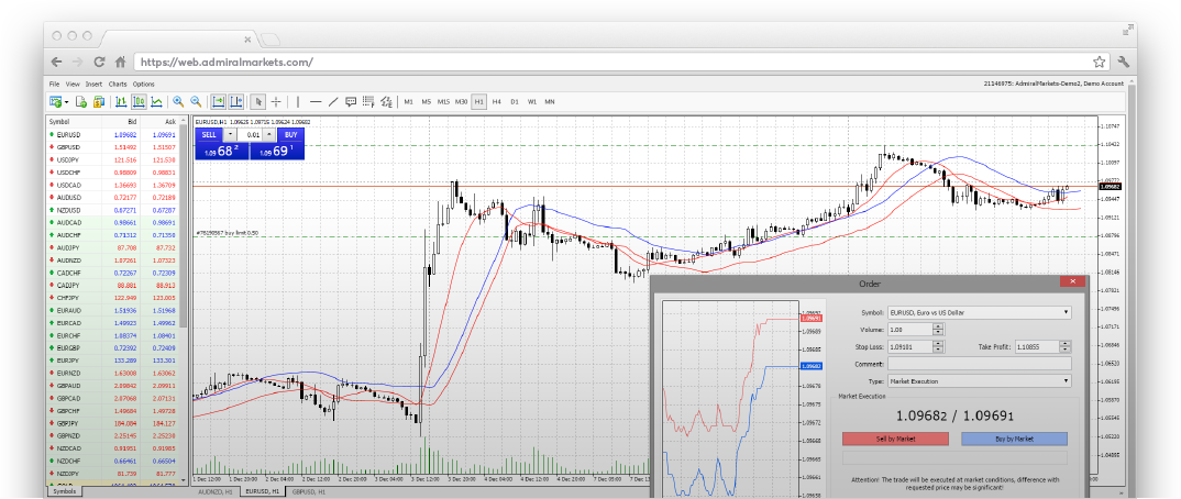 MT4 WebTrader Chromebook