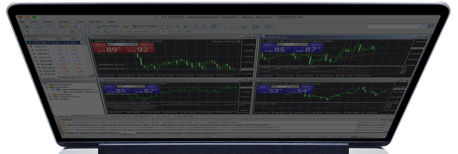 MetaTrader 4 download for Windows, Mac, Android or iOS