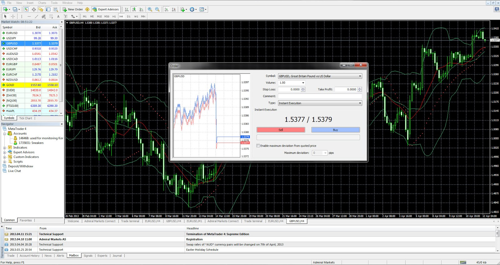 Plateforme MetaTrader 4 Windows