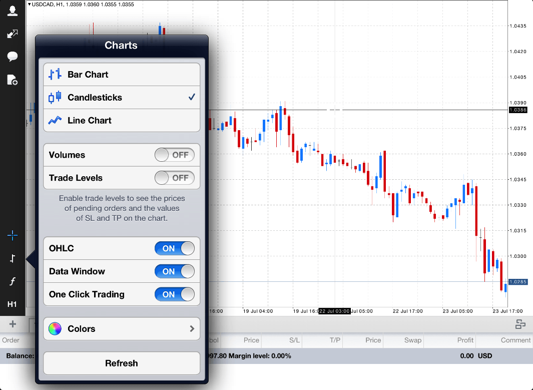 MetaTrader 4 iPad'ile