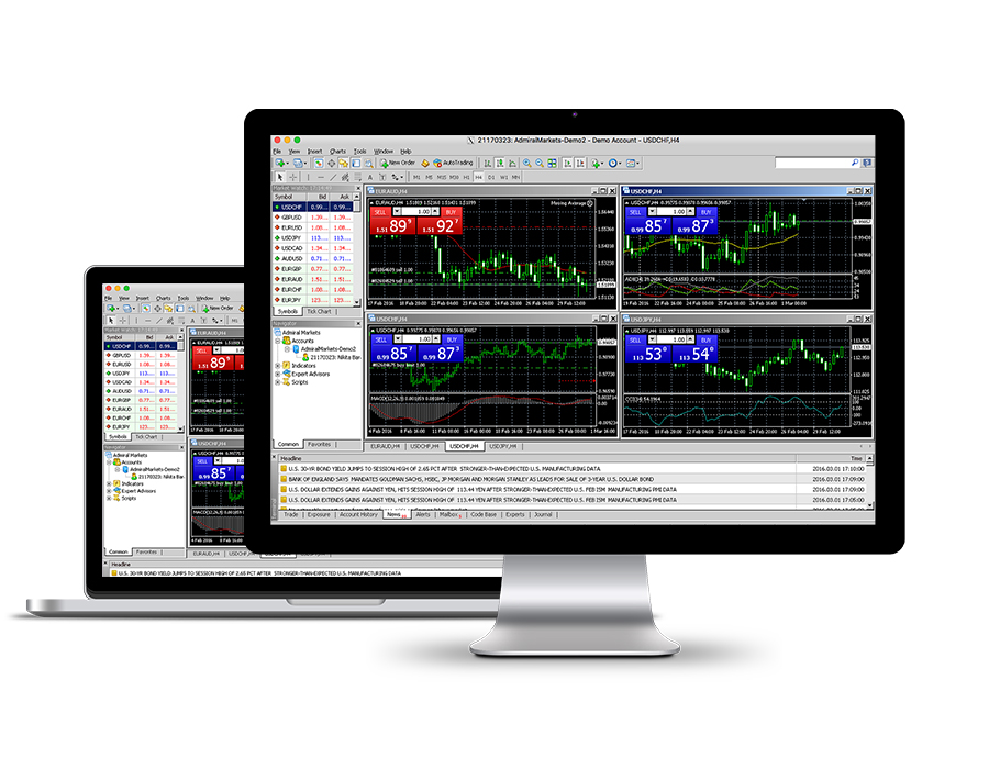 Forex trading demo mac