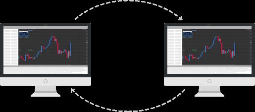 Admiral Markets может быстро помочь вам с удаленной поддержкой через TeamViewer