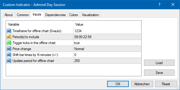 หน้าต่าง Custom Indicator - Admiral Day Session