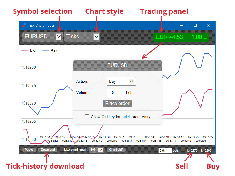 Active tick forex