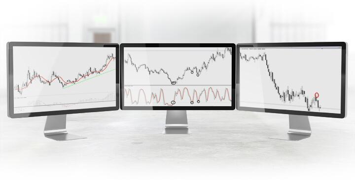 Торговая стратегия «Три экрана Элдера»