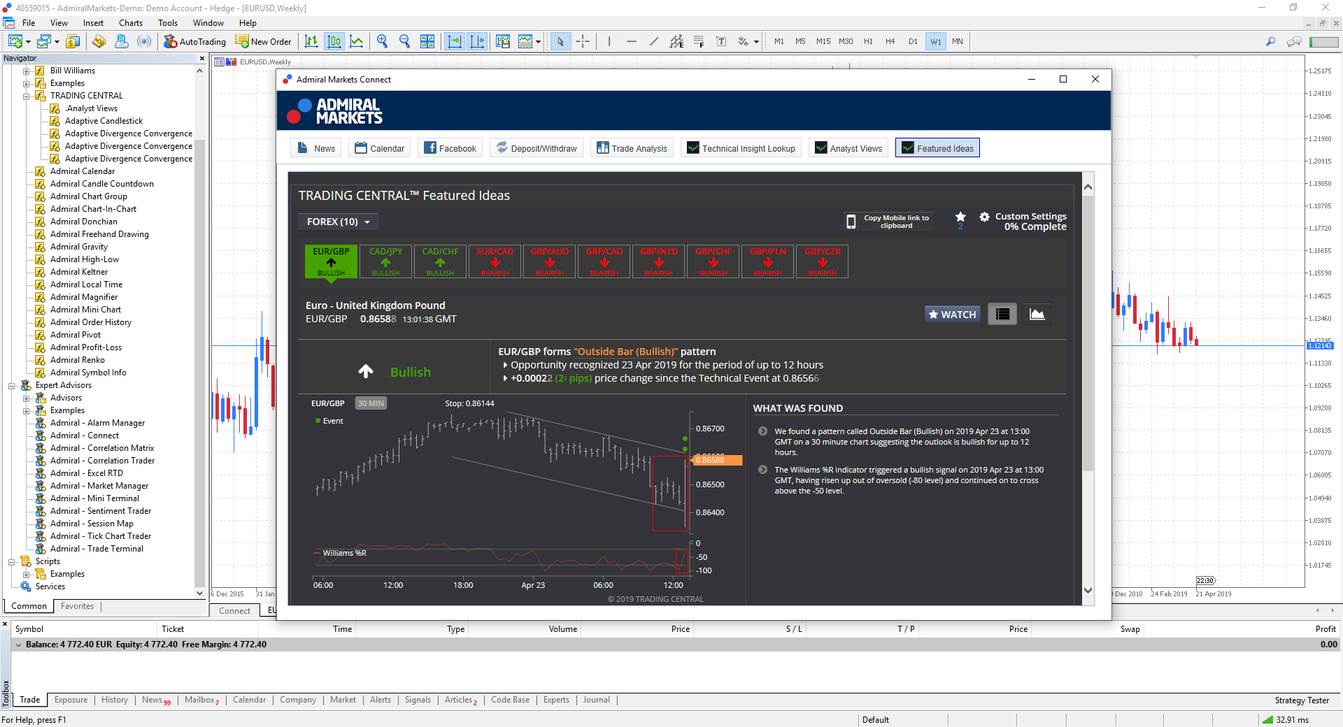 Окно Forex Featured Ideas
