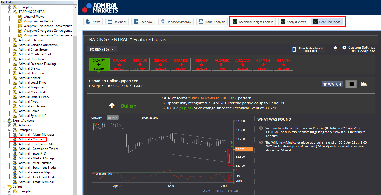 Deschide fereastra Trading Central